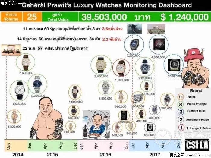 「泰国表哥」泰国副总理不简单 第3张