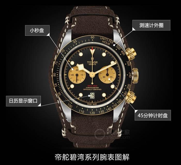 XF厂超越小铜花的新爆款-帝舵黑铜花碧湾系列M79363N-0002腕表 第2张